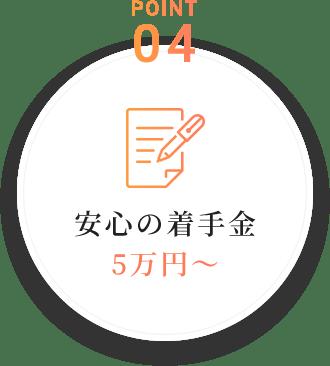 安心の着手金5万円~